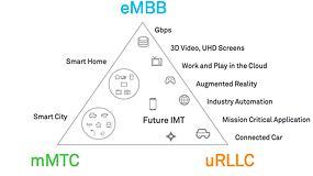 Foto de 5G pasa al siguiente nivel: Huawei muestra aplicaciones prácticas de esta tecnología de comunicaciones
