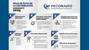 Foto de Faconauto pide continuidad a los planes de renovación de maquinaria agrícola