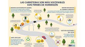 Foto de Anefhop se apoya en una infografía para explicar las ventajas que tiene el uso de hormigón en la construcción de carreteras
