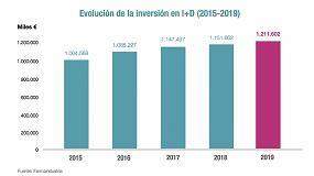 Foto de La industria farmacéutica vuelve a marcar un récord de inversión en I+D en España: 1.211 millones de euros