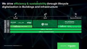 Foto de Schneider Electric investe na ETAP Automation Inc. para liderar a eletrificação inteligente e verde