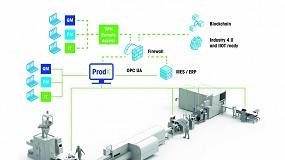 Foto de El último software ProdX de Mettler Toledo presenta las capacidades de la Industria 4.0