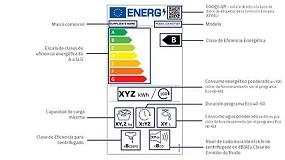 Foto de Seis dicas para compreender melhor a nova etiqueta energética dos eletrodomésticos