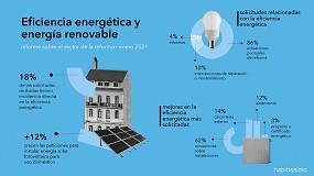 Foto de Casi el 20% de las solicitudes de mejora de la vivienda en 2021 tienen incidencia directa en la eficiencia energética