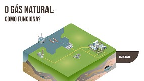 Foto de O gás natural: como funciona?