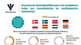 Foto de Mejora la percepción de los ciudadanos sobre el uso de medicamentos veterinarios para mejorar el bienestar animal