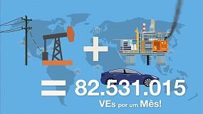 Foto de Veículo elétrico vs combustão interna, o que polui mais?