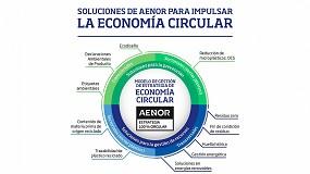 Foto de Acciona, primera empresa de infraestructuras y energía en certificar su estrategia de Economía Circular con Aenor