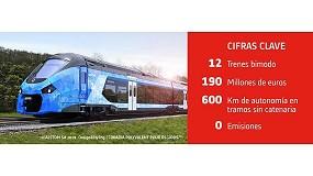 Foto de Alstom suministrará trenes con tecnología de hidrógeno para la red regional en Francia