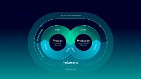 Foto de Siemens impulsa en Hannover Messe la fusión de los mundos físico y virtual en la industria