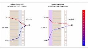 Foto de Propiedades técnicas del SATE (2)