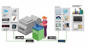 Foto de El grupo Global Graphics lanza SmartDFE para etiquetas y embalajes
