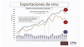 """Foto de UPA lanza un """"grito"""" a los Gobiernos para salvar la viticultura"""