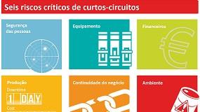 Foto de Os perigos de curtos-circuitos e as dicas para se proteger