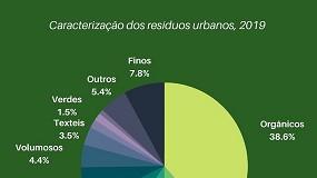 Foto de Dia Internacional da Reciclagem: a emergência do lixo