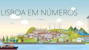 Foto de Lançado projeto 'Observatórios de Lisboa'
