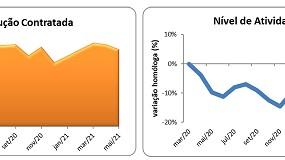 Foto de Reabilitação urbana: nível de atividade e carteira de encomendas consolidam crescimento