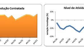 Foto de Reabilitação urbana em junho regista taxa de crescimento da atividade de 7,2%