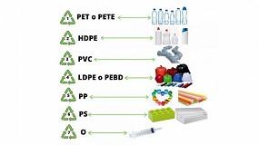 Foto de Industria de reciclaje de plásticos