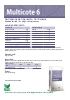Fertilizante de liberación controlada Multicote 6 16-8-12+2MgO + Micronutrientes