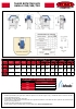 Tamices Rotativos Defender® HPS S