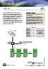 Kits de intercomunicación para salas de espera seguras - PACKS EAS