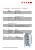Contenedor 1.000 l (aséptico) – Tipo 460
