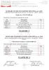 Programa AR Ween Informe de ensayo Ween CE 180 RC2 Certificación