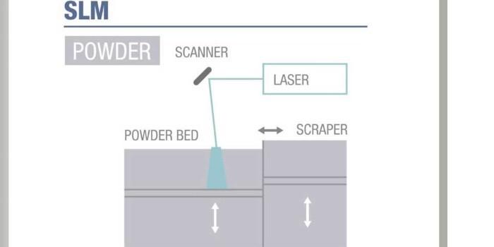 Tecnología láser: un vector clave para la fabricación avanzada