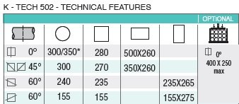 Sierra de cinta automática K-Tech 502 F2000
