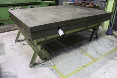 Straightening/Surface Plate