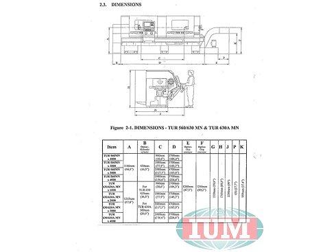ORAL-03281 TORNO FAT  TUR 630A MN