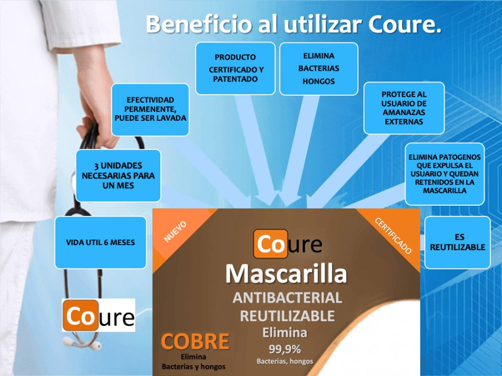 Mascarilla Reutilizable Antibacterial -Antihongos de Cobre