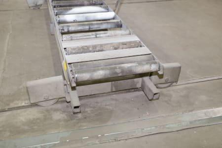 Roller Conveyor on Rails