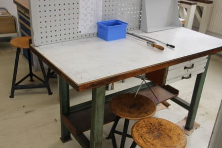 Workbench without Content