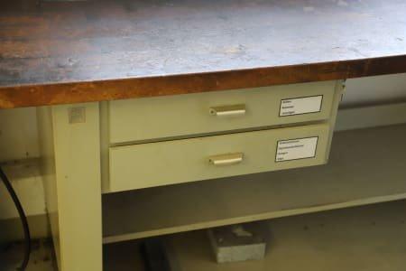 Big Workbench