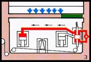 Plegadora de compensación hidráulica Mebusa 203 de 3.000x200t