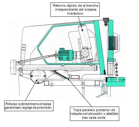 Cizalla hidraulica Ajial de 2.000x10mm