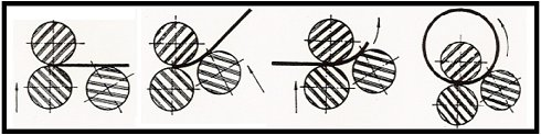 Cilindro motorizado de 1.050x3mm