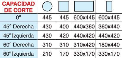 Sierra de cinta MG-HU 440/600