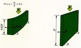 Plegadora hidráulica Ajial de 2.550x50t con CNC 1eje