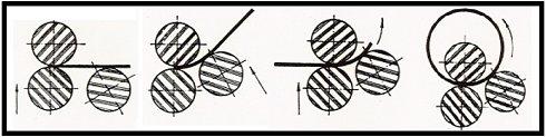 Cilindro motorizado de 1.050x4mm