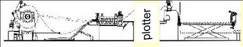 Línea de corte Grandini con punzonado