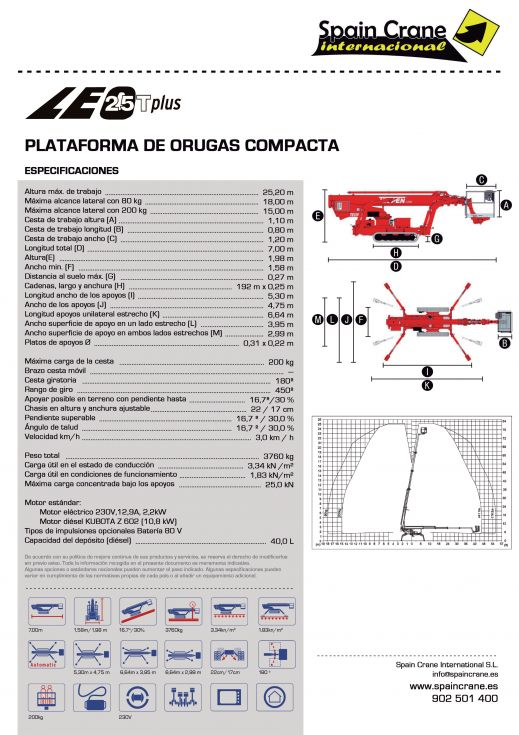 Plataforma Leo 25 T Plus