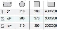 Sierra de cinta automática BS 400/60 AFI-E