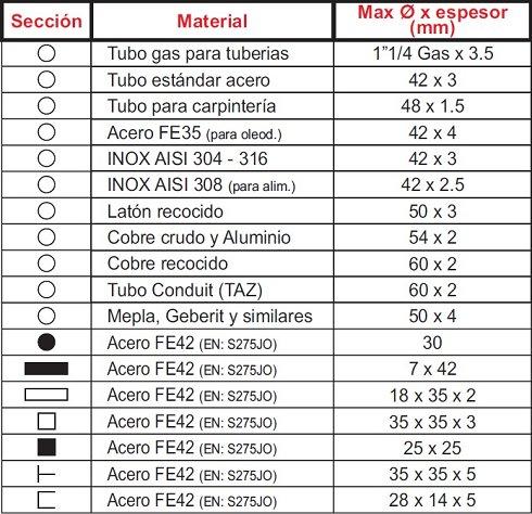 Curvadora de tubos Ercolina MB-42 Medibender