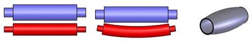 Cilindro hidráulico de 4 rodillos 4RHSS 30-460 con doble precurvado