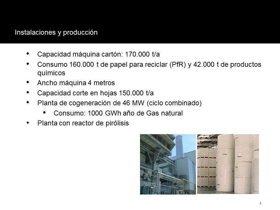Fábrica reciclaje cartón