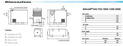 Compresor Rollair 1500t
