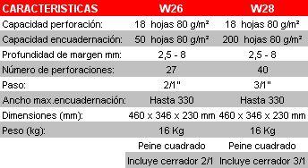 Se VENDE: Encuadernadora/perforadora Yosan, mod. W28